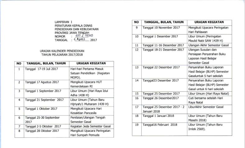 Kumpulan Soal Lomba Cerdas Cermat Bahasa Indonesia Sma